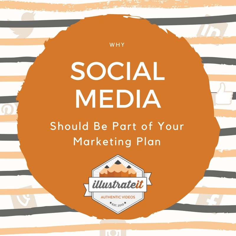 blog why social media should be part of your marketing plan