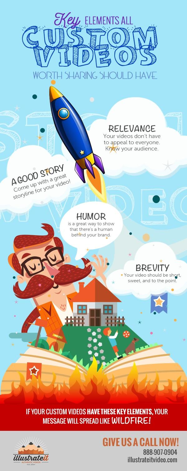 blog key elements all custom videos worth sharing should have